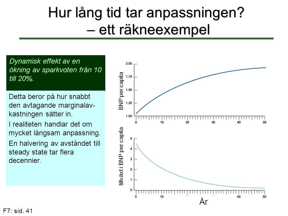 F7: sid. 41 Hur lång tid tar anpassningen? – ett räkneexempel Dynamisk effekt av en ökning av sparkvoten från 10 till 20%. Detta beror på hur snabbt d