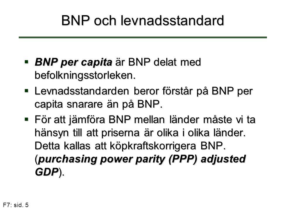 F7: sid. 5 BNP och levnadsstandard  BNP per capita är BNP delat med befolkningsstorleken.  Levnadsstandarden beror förstår på BNP per capita snarare