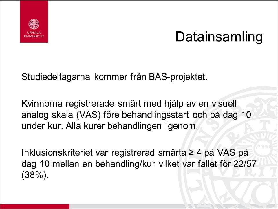 Datainsamling Studiedeltagarna kommer från BAS-projektet. Kvinnorna registrerade smärt med hjälp av en visuell analog skala (VAS) före behandlingsstar