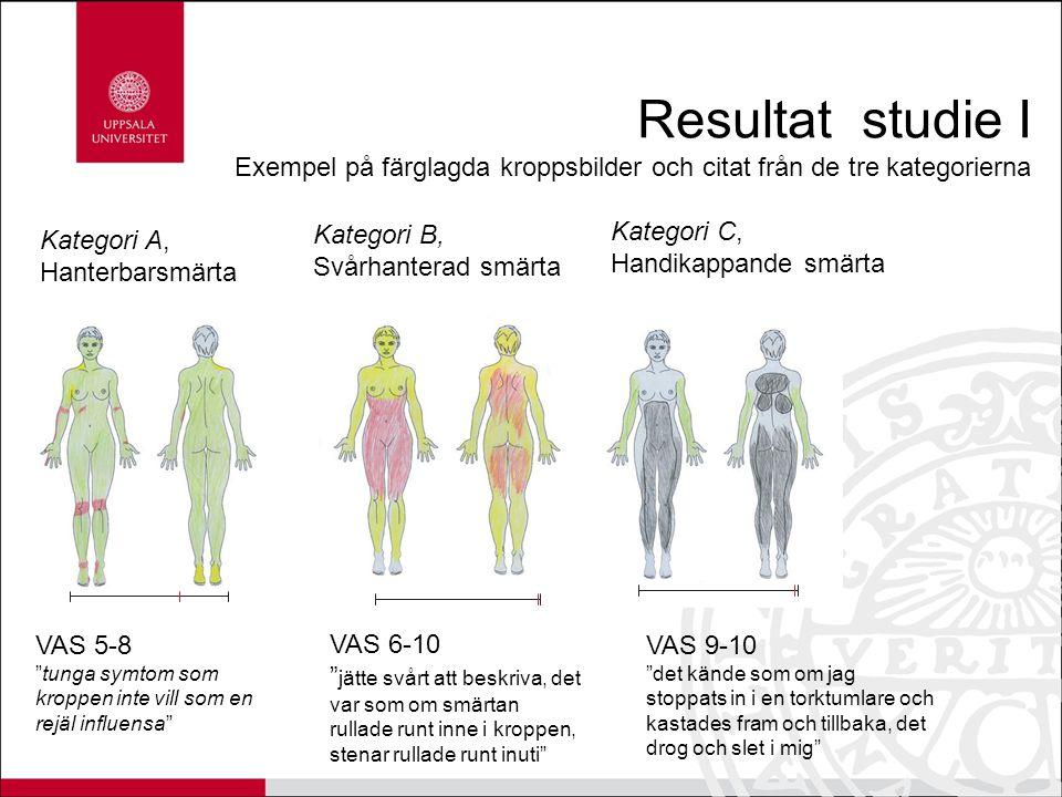Resultat studie I Exempel på färglagda kroppsbilder och citat från de tre kategorierna Kategori A, Hanterbarsmärta Kategori B, Svårhanterad smärta Kategori C, Handikappande smärta VAS 5-8 tunga symtom som kroppen inte vill som en rejäl influensa VAS 6-10 jätte svårt att beskriva, det var som om smärtan rullade runt inne i kroppen, stenar rullade runt inuti VAS 9-10 det kände som om jag stoppats in i en torktumlare och kastades fram och tillbaka, det drog och slet i mig