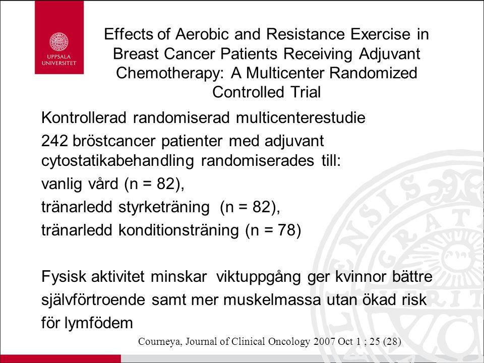Effects of Aerobic and Resistance Exercise in Breast Cancer Patients Receiving Adjuvant Chemotherapy: A Multicenter Randomized Controlled Trial Kontrollerad randomiserad multicenterestudie 242 bröstcancer patienter med adjuvant cytostatikabehandling randomiserades till: vanlig vård (n = 82), tränarledd styrketräning (n = 82), tränarledd konditionsträning (n = 78) Fysisk aktivitet minskar viktuppgång ger kvinnor bättre självförtroende samt mer muskelmassa utan ökad risk för lymfödem Courneya, Journal of Clinical Oncology 2007 Oct 1 ; 25 (28)
