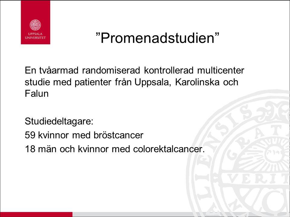 Promenadstudien En tvåarmad randomiserad kontrollerad multicenter studie med patienter från Uppsala, Karolinska och Falun Studiedeltagare: 59 kvinnor med bröstcancer 18 män och kvinnor med colorektalcancer.