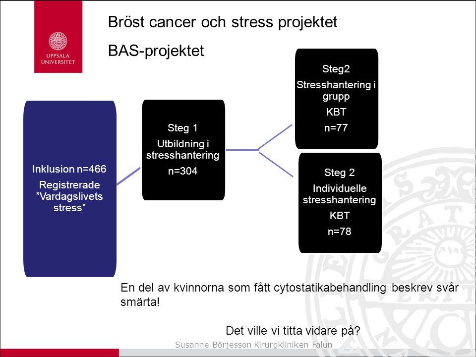 """Susanne Börjesson Kirurgkliniken Falun Inklusion n=466 Registrerade """"Vardagslivets stress"""" Steg 1 Utbildning i stresshantering n=304 Randomisering ste"""
