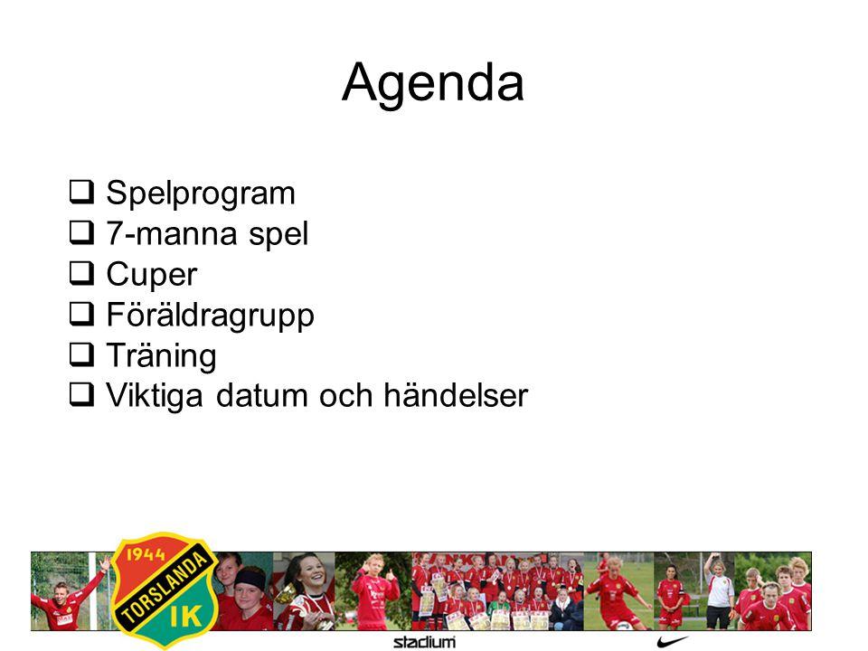 Agenda  Spelprogram  7-manna spel  Cuper  Föräldragrupp  Träning  Viktiga datum och händelser