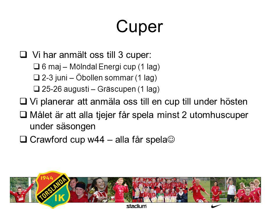 Cuper  Vi har anmält oss till 3 cuper:  6 maj – Mölndal Energi cup (1 lag)  2-3 juni – Öbollen sommar (1 lag)  25-26 augusti – Gräscupen (1 lag) 