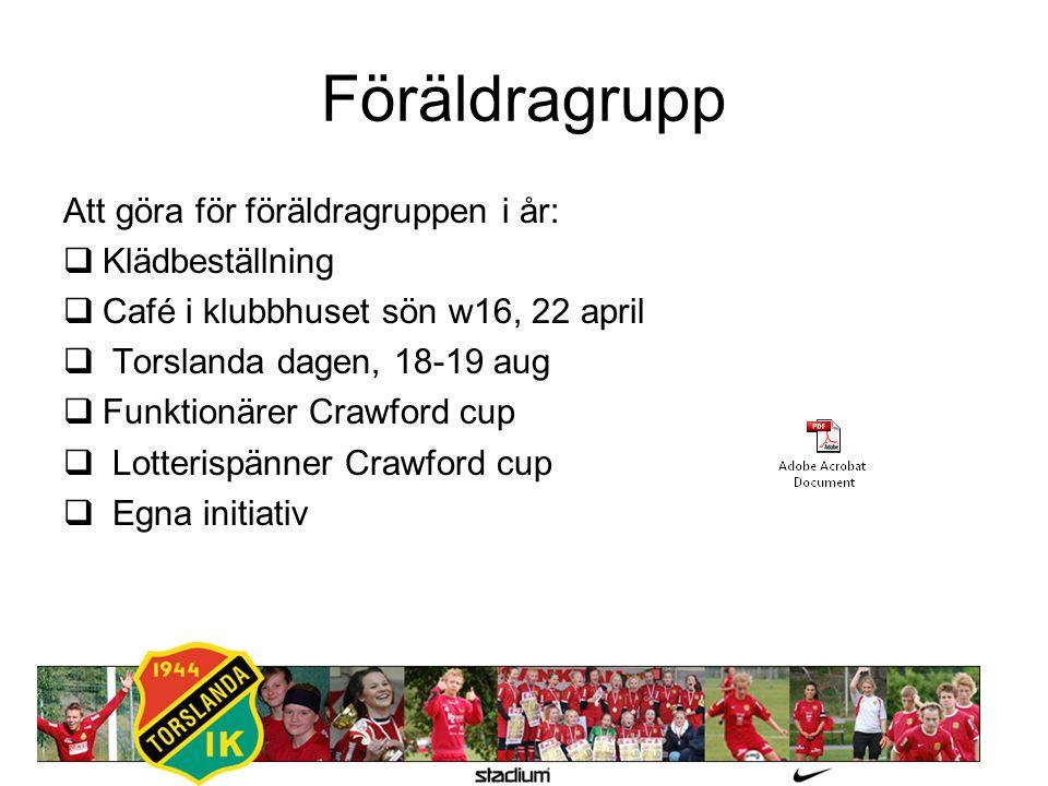 Träning  Vi kommer att träna 2 gånger per vecka från och med 2012-04-09  Onsdag kl.
