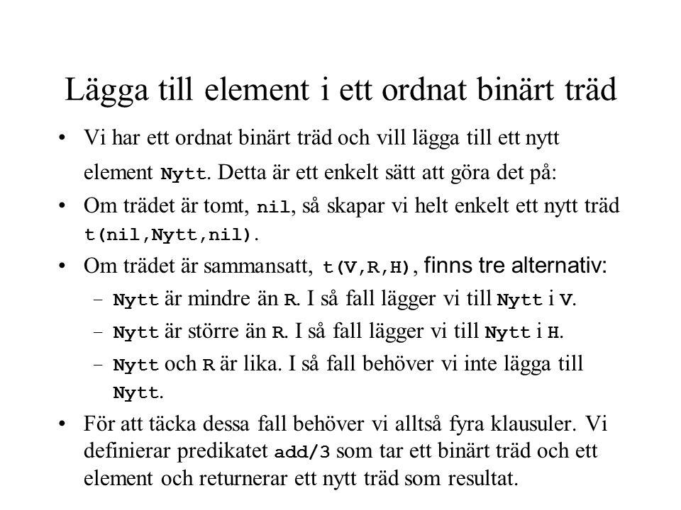 Lägga till element i ett ordnat binärt träd Vi har ett ordnat binärt träd och vill lägga till ett nytt element Nytt.