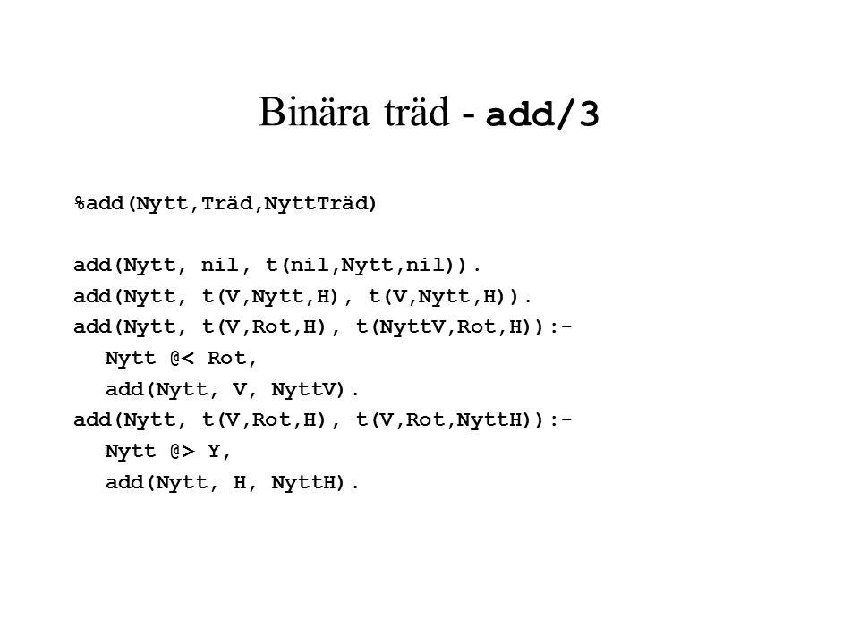 Binära träd - add/3 %add(Nytt,Träd,NyttTräd) add(Nytt, nil, t(nil,Nytt,nil)).