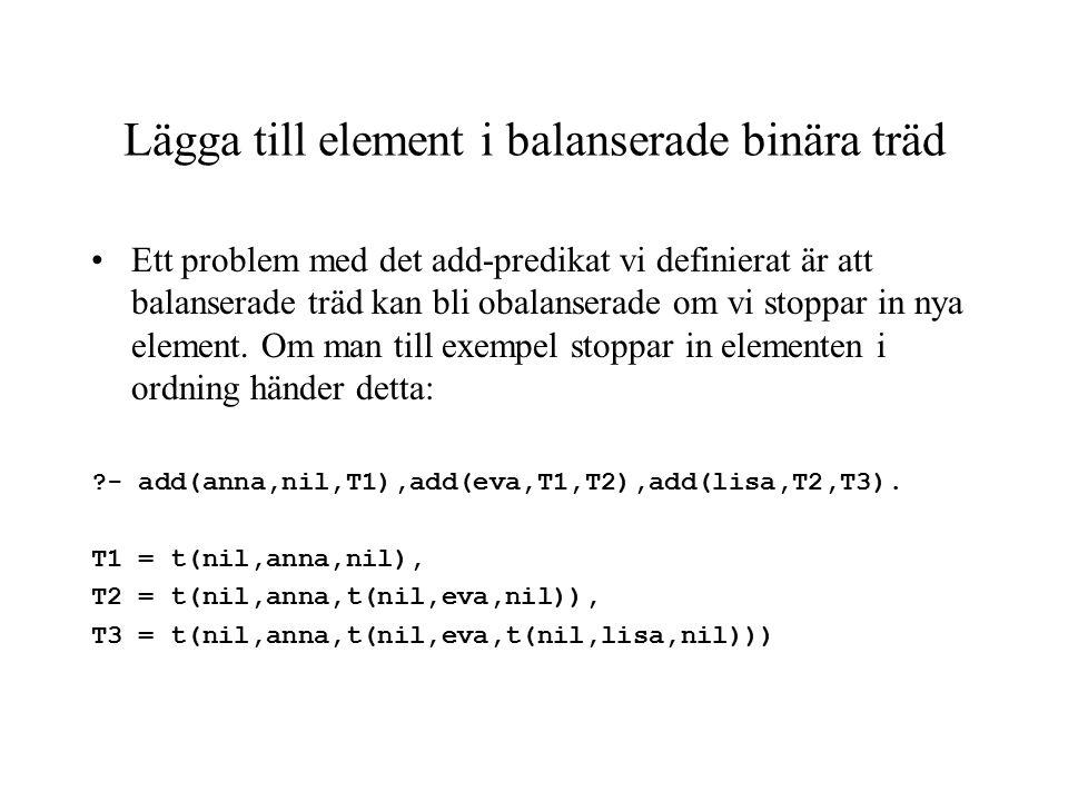 Lägga till element i balanserade binära träd Ett problem med det add-predikat vi definierat är att balanserade träd kan bli obalanserade om vi stoppar in nya element.
