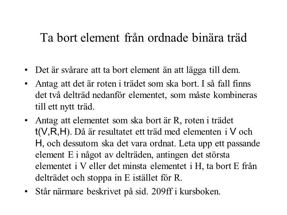 Ta bort element från ordnade binära träd Det är svårare att ta bort element än att lägga till dem.