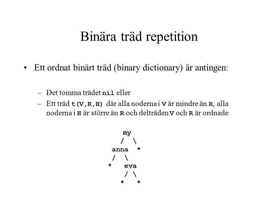 Binära träd repetition Ett balanserat binärt träd är antingen: –Det tomma trädet nil eller –Ett träd t(V,R,H) där delträden V och H är balanserade samt om V och H har nästan lika många element.