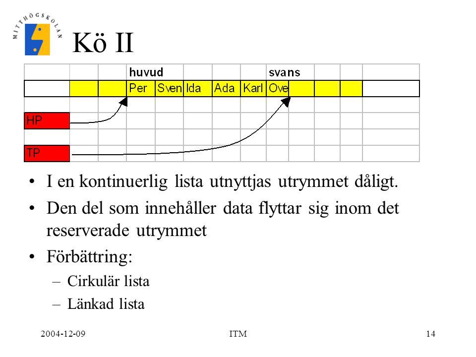 2004-12-09ITM14 Kö II I en kontinuerlig lista utnyttjas utrymmet dåligt.