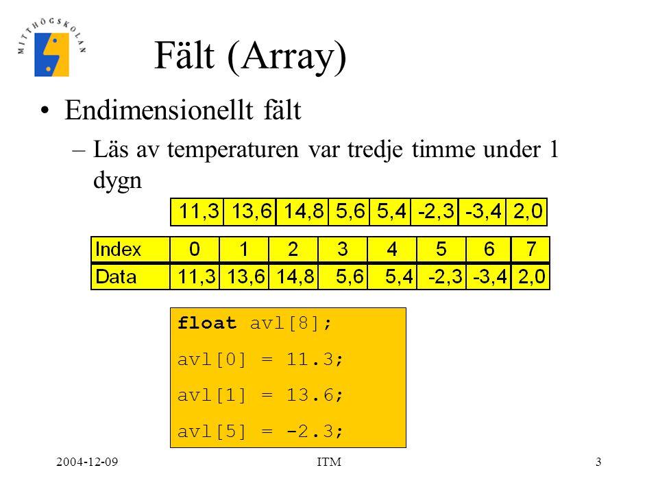 2004-12-09ITM3 Fält (Array) Endimensionellt fält –Läs av temperaturen var tredje timme under 1 dygn float avl[8]; avl[0] = 11.3; avl[1] = 13.6; avl[5] = -2.3;