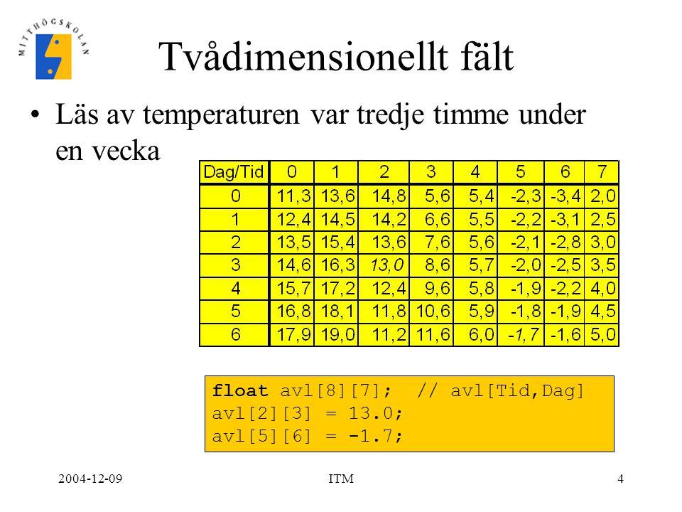 2004-12-09ITM4 Tvådimensionellt fält Läs av temperaturen var tredje timme under en vecka float avl[8][7]; // avl[Tid,Dag] avl[2][3] = 13.0; avl[5][6] = -1.7;