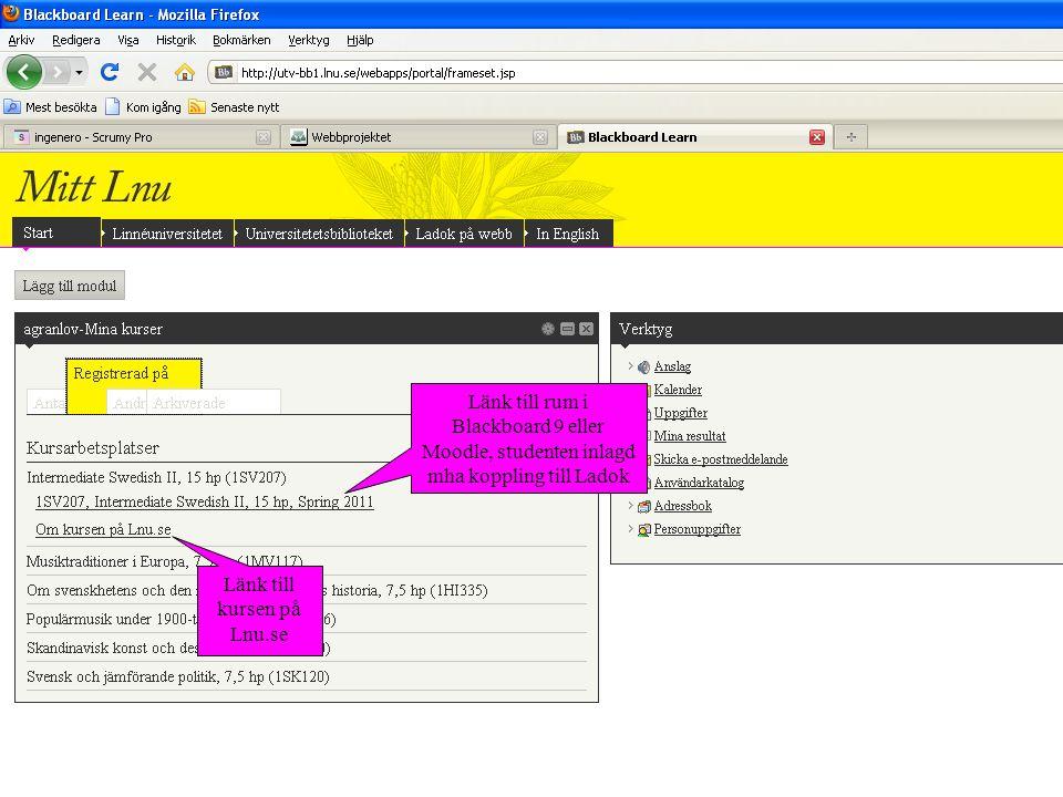 Länk till rum i Blackboard 9 eller Moodle, studenten inlagd mha koppling till Ladok Länk till kursen på Lnu.se