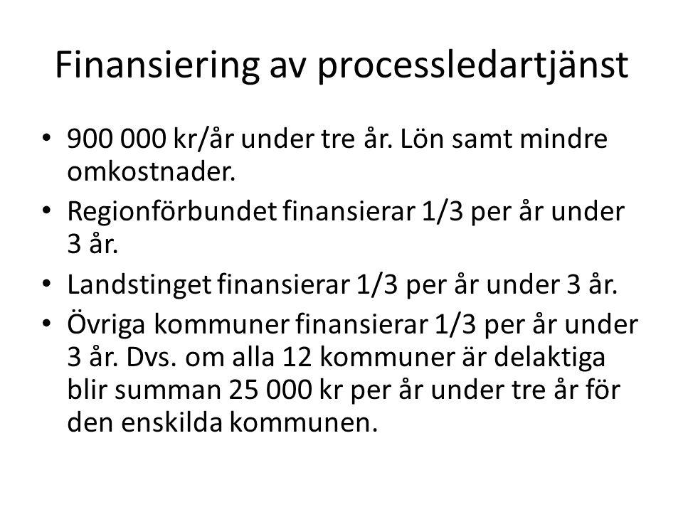 Finansiering av processledartjänst 900 000 kr/år under tre år. Lön samt mindre omkostnader. Regionförbundet finansierar 1/3 per år under 3 år. Landsti