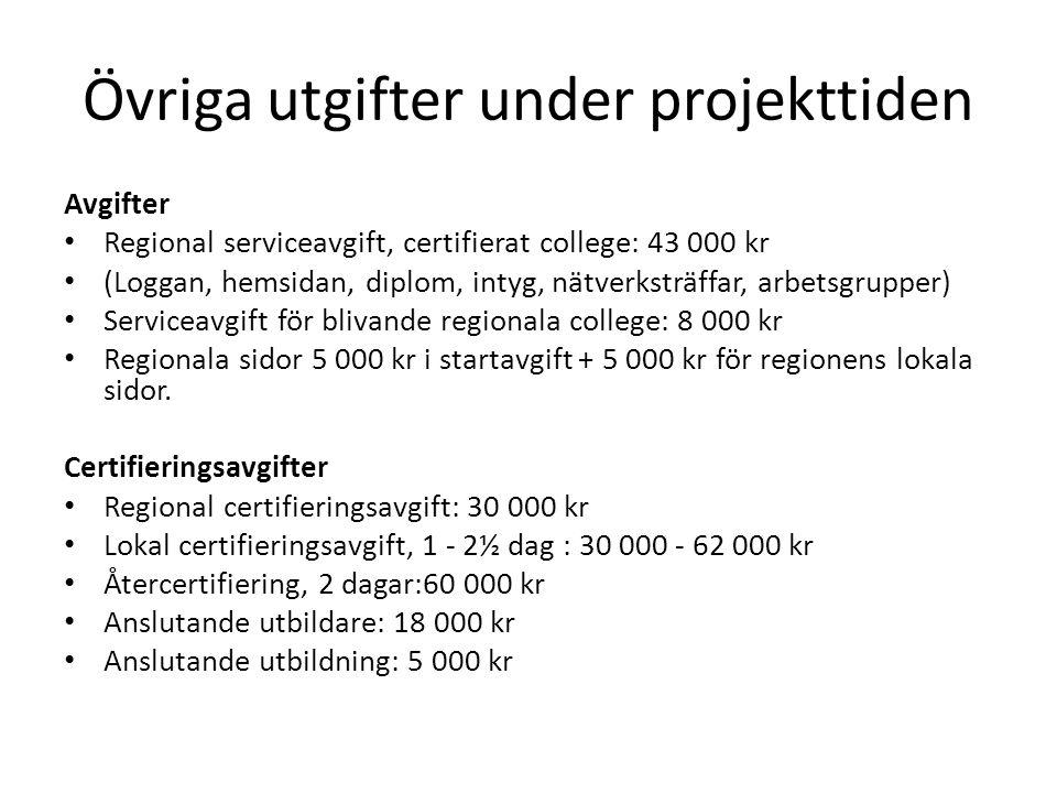 Övriga utgifter under projekttiden Avgifter Regional serviceavgift, certifierat college: 43 000 kr (Loggan, hemsidan, diplom, intyg, nätverksträffar,