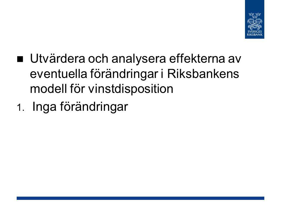 Utvärdera och analysera effekterna av eventuella förändringar i Riksbankens modell för vinstdisposition 1.