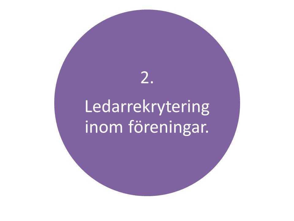 2. Ledarrekrytering inom föreningar.