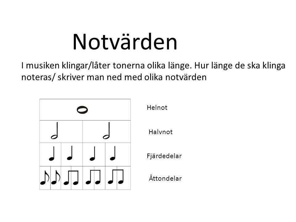 Notvärden I musiken klingar/låter tonerna olika länge. Hur länge de ska klinga noteras/ skriver man ned med olika notvärden Helnot Halvnot Fjärdedelar