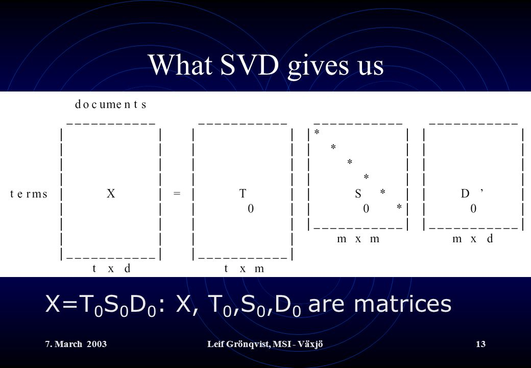 7. March 2003Leif Grönqvist, MSI - Växjö13 What SVD gives us X=T 0 S 0 D 0 : X, T 0,S 0,D 0 are matrices