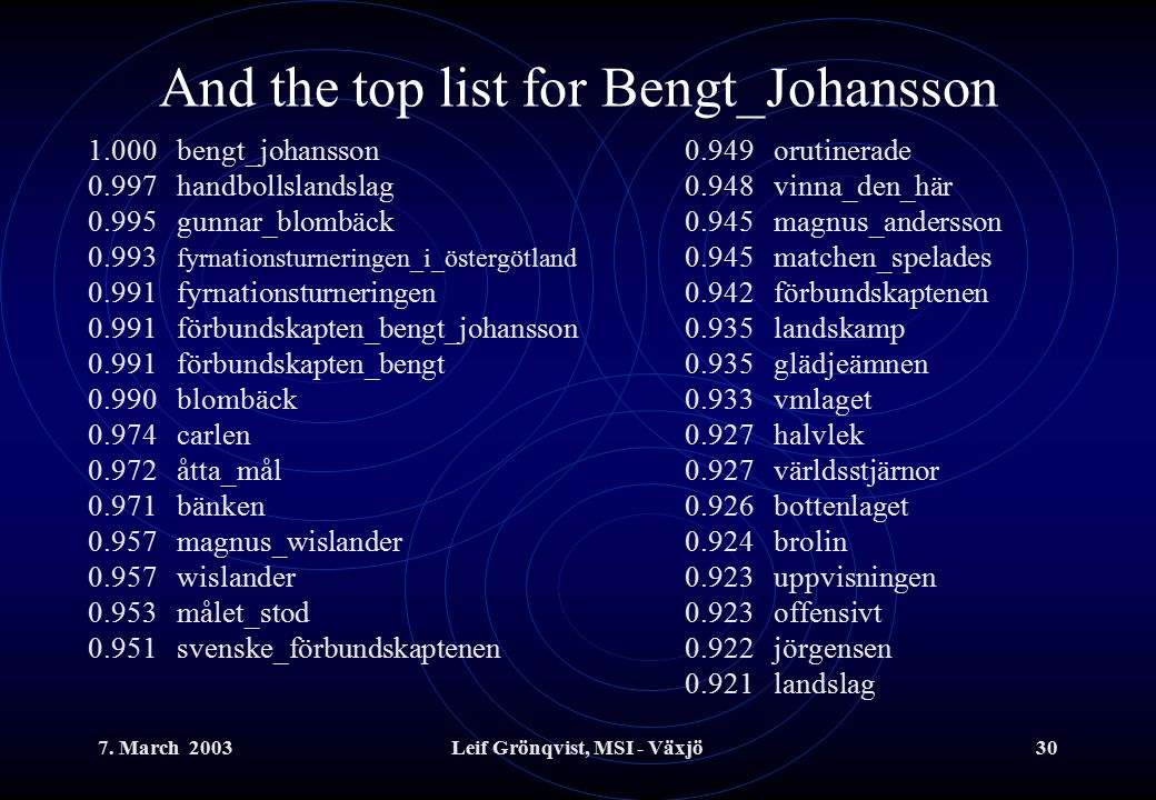 7. March 2003Leif Grönqvist, MSI - Växjö30 And the top list for Bengt_Johansson 1.000 bengt_johansson 0.997 handbollslandslag 0.995 gunnar_blombäck 0.