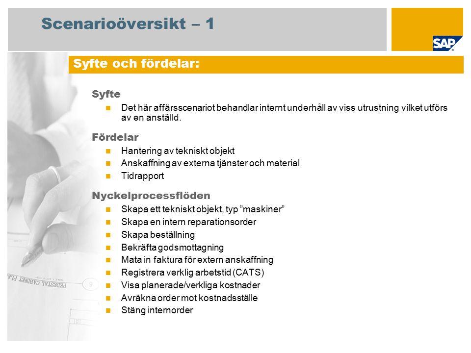 Scenarioöversikt – 2 Krav SAP enhancement package 4 för SAP ERP 6.0 Företagsroller som deltar i processflöden Underhållsmedarbetare Inköpare Lagerhandläggare Leverantörsreskontrabokförare 1 SAP-applikationskrav: