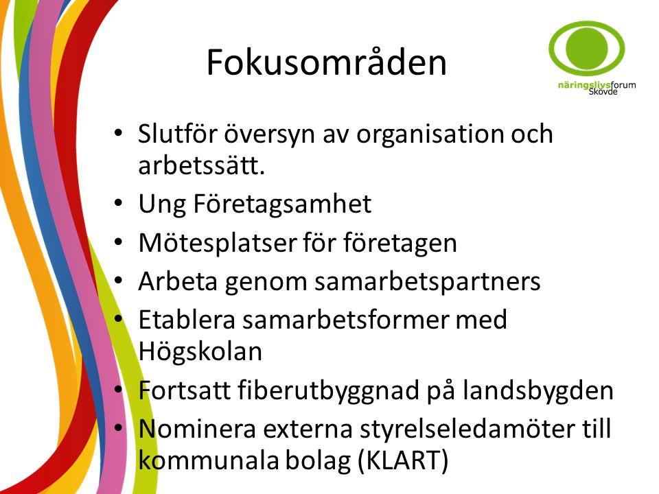 Fokusområden Slutför översyn av organisation och arbetssätt.