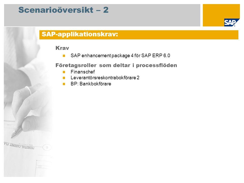Scenarioöversikt – 2 Krav SAP enhancement package 4 för SAP ERP 6.0 Företagsroller som deltar i processflöden Finanschef Leverantörsreskontrabokförare 2 BP: Bankbokförare SAP-applikationskrav: