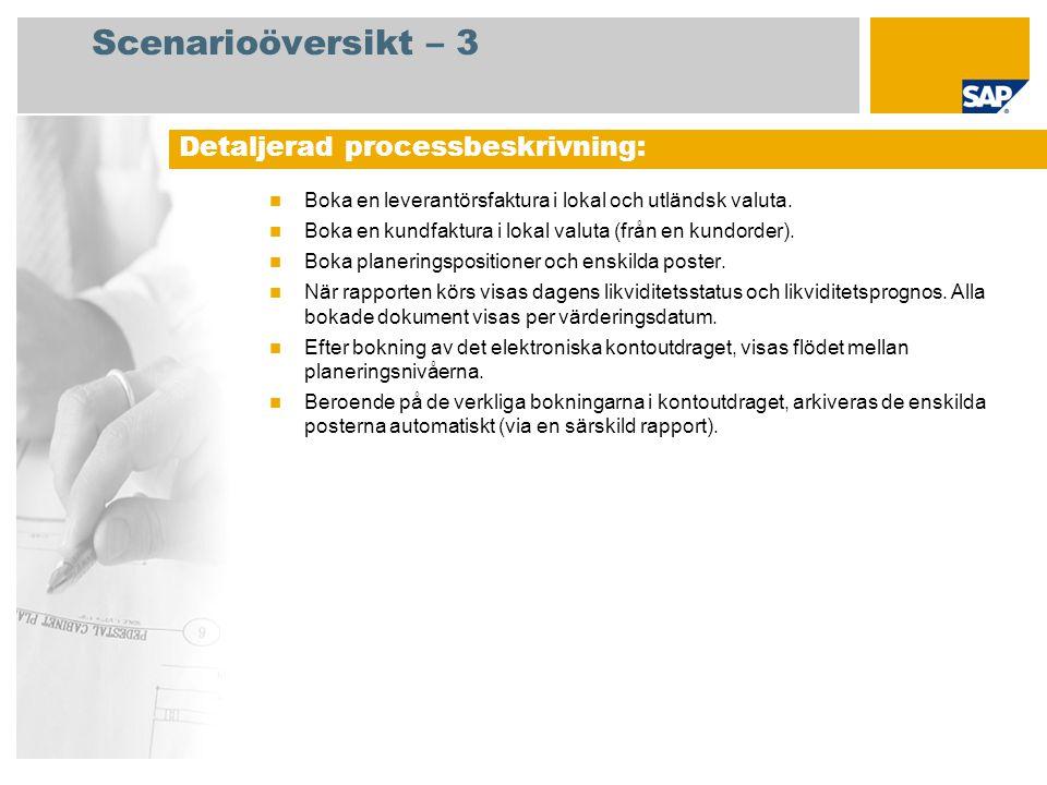 Scenarioöversikt – 3 Boka en leverantörsfaktura i lokal och utländsk valuta.
