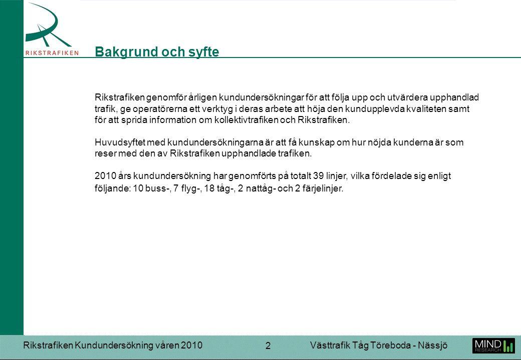 Rikstrafiken Kundundersökning våren 2010Västtrafik Tåg Töreboda - Nässjö 2 Rikstrafiken genomför årligen kundundersökningar för att följa upp och utvärdera upphandlad trafik, ge operatörerna ett verktyg i deras arbete att höja den kundupplevda kvaliteten samt för att sprida information om kollektivtrafiken och Rikstrafiken.