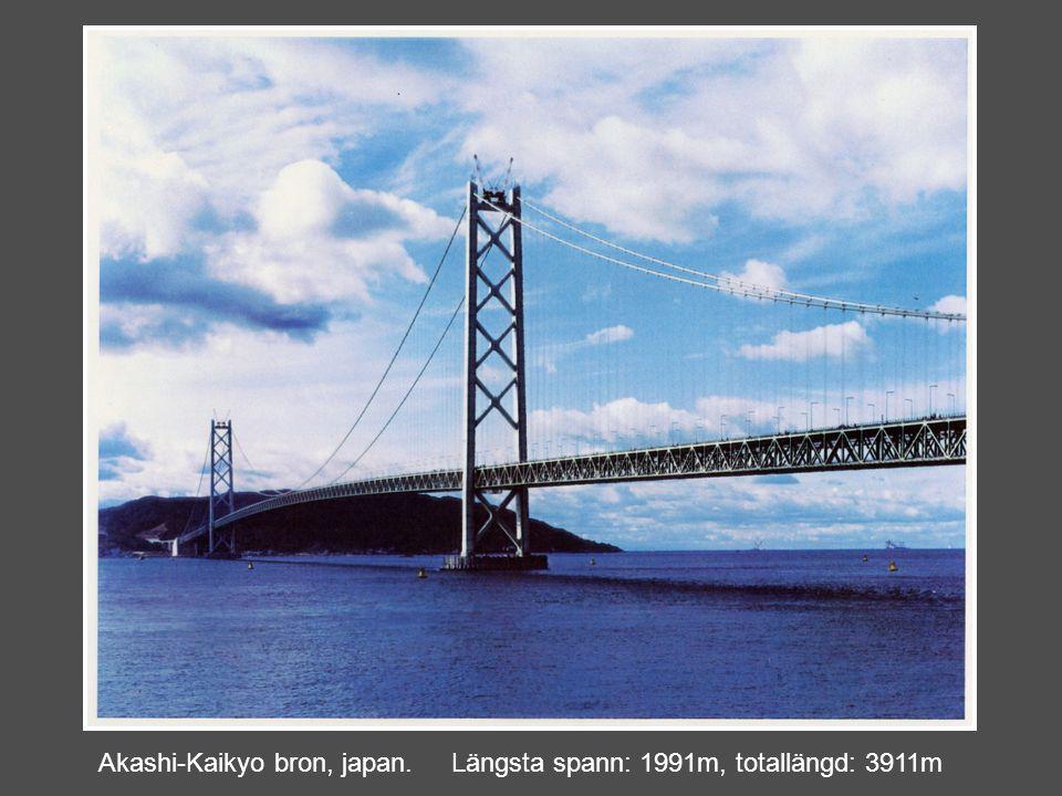 Akashi-Kaikyo bron, japan. Längsta spann: 1991m, totallängd: 3911m