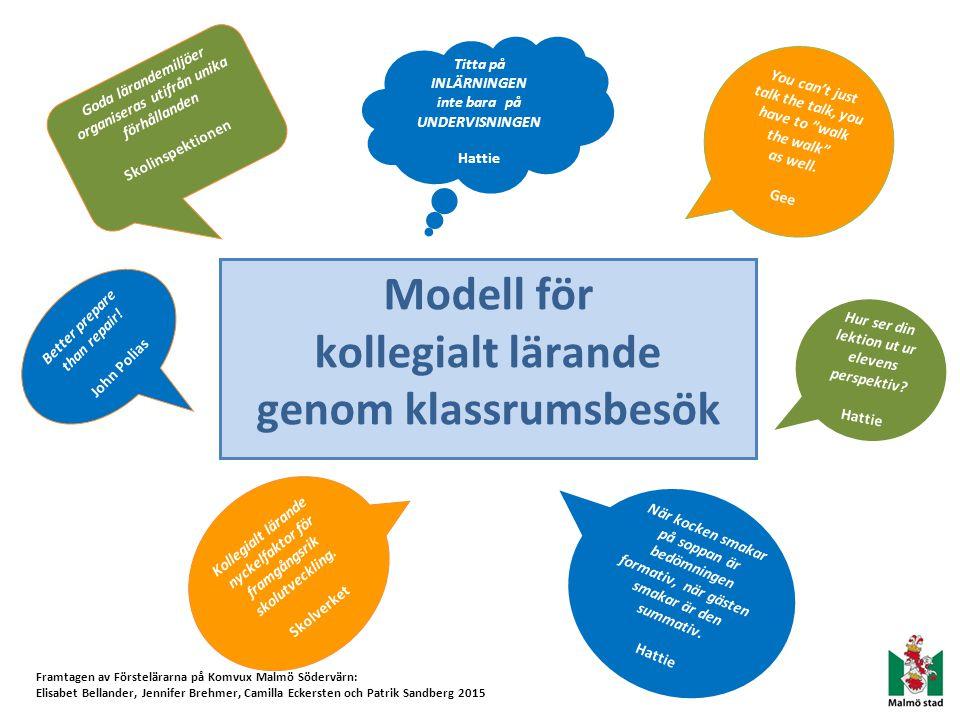 Modell för kollegialt lärande genom klassrumsbesök Goda lärandemiljöer organiseras utifrån unika förhållanden Skolinspektionen Kollegialt lärande nyck