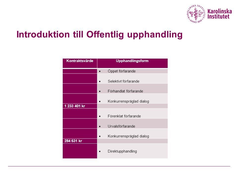 Introduktion till Offentlig upphandling Kontraktsvärde Upphandlingsform  Öppet förfarande  Selektivt förfarande  Förhandlat förfarande  Konkurrens