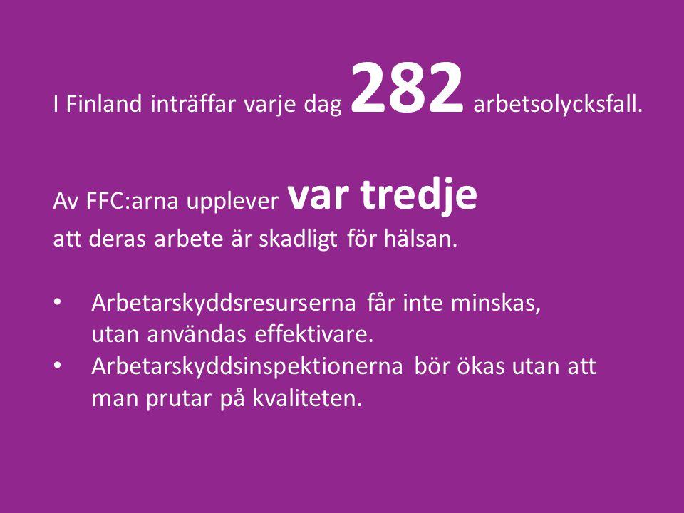 I Finland inträffar varje dag 282 arbetsolycksfall. Av FFC:arna upplever var tredje att deras arbete är skadligt för hälsan. Arbetarskyddsresurserna f