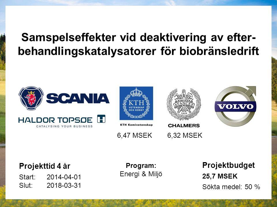Samspelseffekter vid deaktivering av efter- behandlingskatalysatorer för biobränsledrift Projektbudget 25,7 MSEK Sökta medel: 50 % Projektgrupp Hanna Lind (PL), Scania CV AB Sara Svedberg, Scania CV AB Ann W.