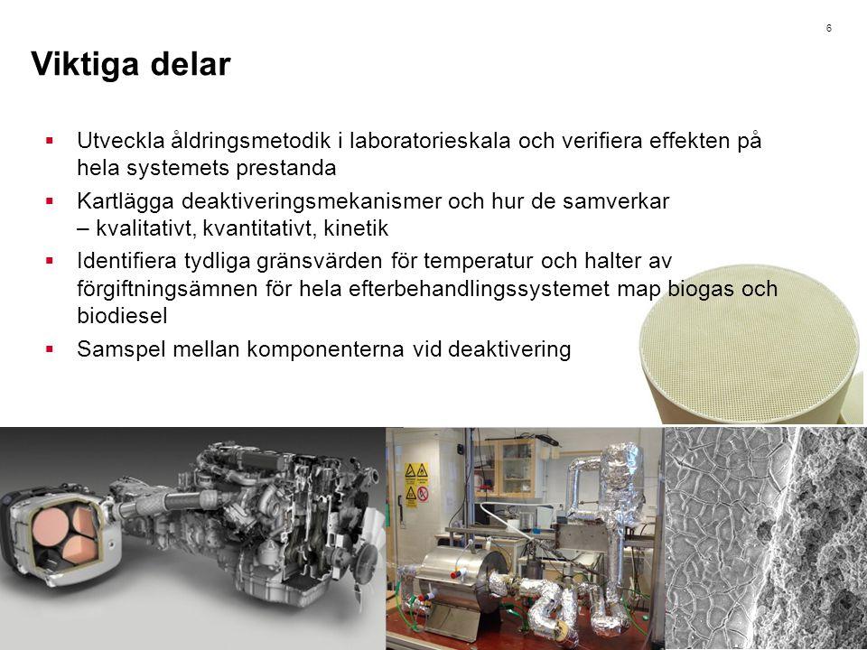 Sandra Dahlin 2014-10-08 6  Utveckla åldringsmetodik i laboratorieskala och verifiera effekten på hela systemets prestanda  Kartlägga deaktiveringsmekanismer och hur de samverkar – kvalitativt, kvantitativt, kinetik  Identifiera tydliga gränsvärden för temperatur och halter av förgiftningsämnen för hela efterbehandlingssystemet map biogas och biodiesel  Samspel mellan komponenterna vid deaktivering Viktiga delar