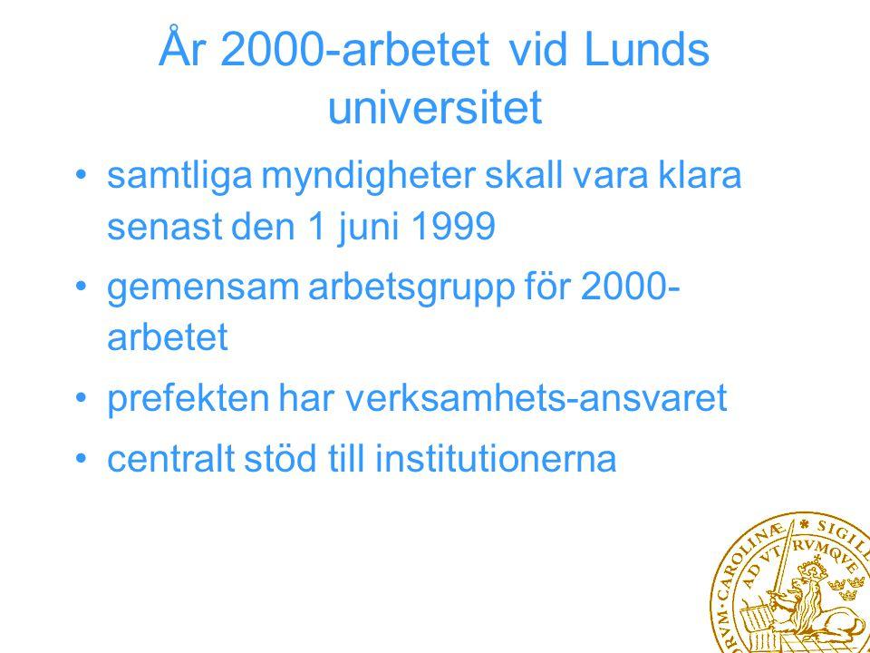 År 2000-arbetet vid Lunds universitet samtliga myndigheter skall vara klara senast den 1 juni 1999 gemensam arbetsgrupp för 2000- arbetet prefekten har verksamhets-ansvaret centralt stöd till institutionerna