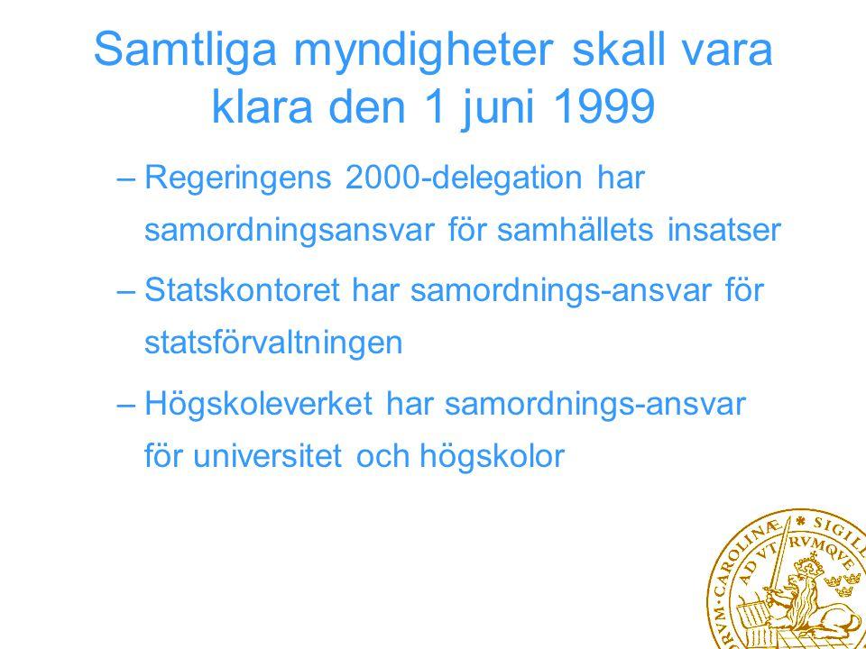 Samtliga myndigheter skall vara klara den 1 juni 1999 –Regeringens 2000-delegation har samordningsansvar för samhällets insatser –Statskontoret har samordnings-ansvar för statsförvaltningen –Högskoleverket har samordnings-ansvar för universitet och högskolor