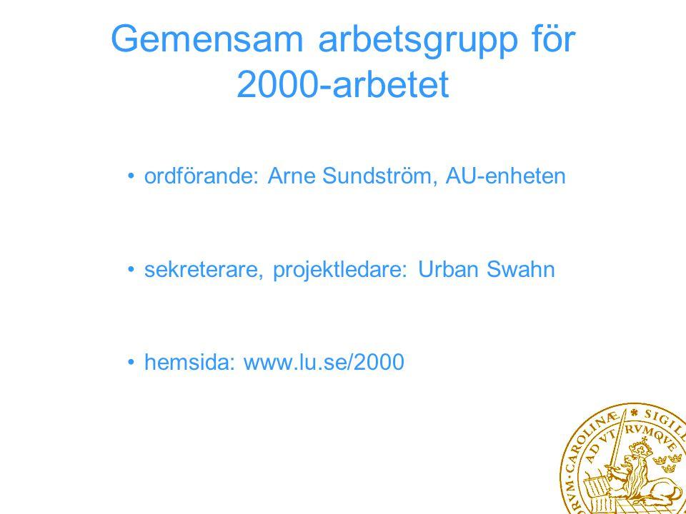 ordförande: Arne Sundström, AU-enheten sekreterare, projektledare: Urban Swahn hemsida: www.lu.se/2000 Gemensam arbetsgrupp för 2000-arbetet