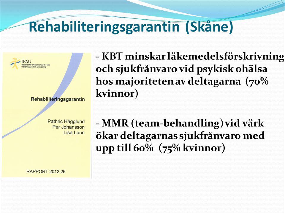 Rehabiliteringsgarantin (Skåne) - KBT minskar läkemedelsförskrivning och sjukfrånvaro vid psykisk ohälsa hos majoriteten av deltagarna (70% kvinnor) -