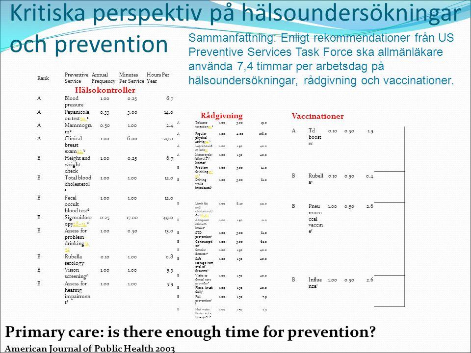 Kritiska perspektiv på hälsoundersökningar och prevention Primary care: is there enough time for prevention? American Journal of Public Health 2003 Rå