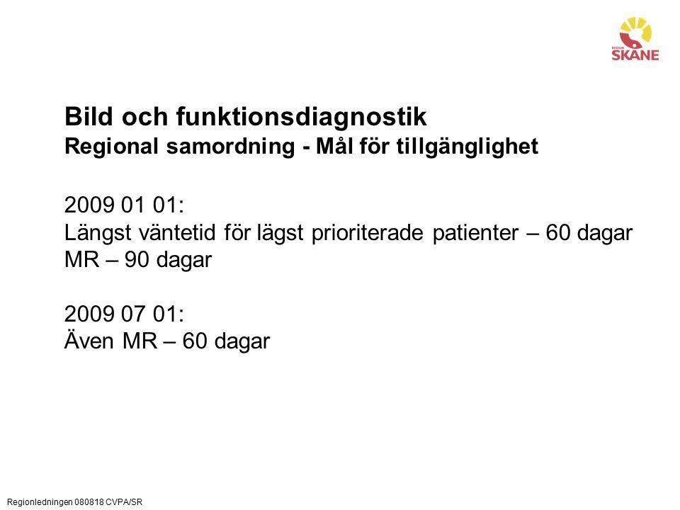 Regionledningen 080818 CVPA/SR Bild och funktionsdiagnostik Regional samordning - Mål för tillgänglighet 2009 01 01: Längst väntetid för lägst prioriterade patienter – 60 dagar MR – 90 dagar 2009 07 01: Även MR – 60 dagar