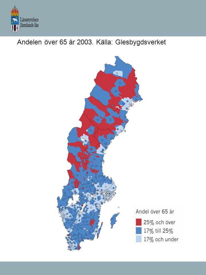 Andelen över 65 år 2003. Källa: Glesbygdsverket