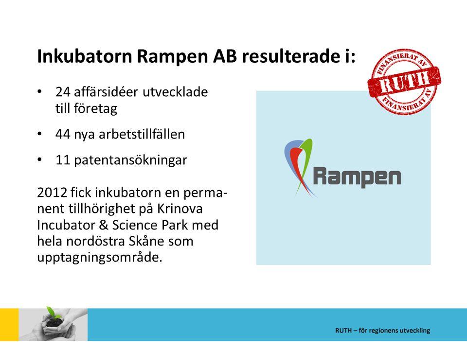 24 affärsidéer utvecklade till företag 44 nya arbetstillfällen 11 patentansökningar 2012 fick inkubatorn en perma- nent tillhörighet på Krinova Incuba