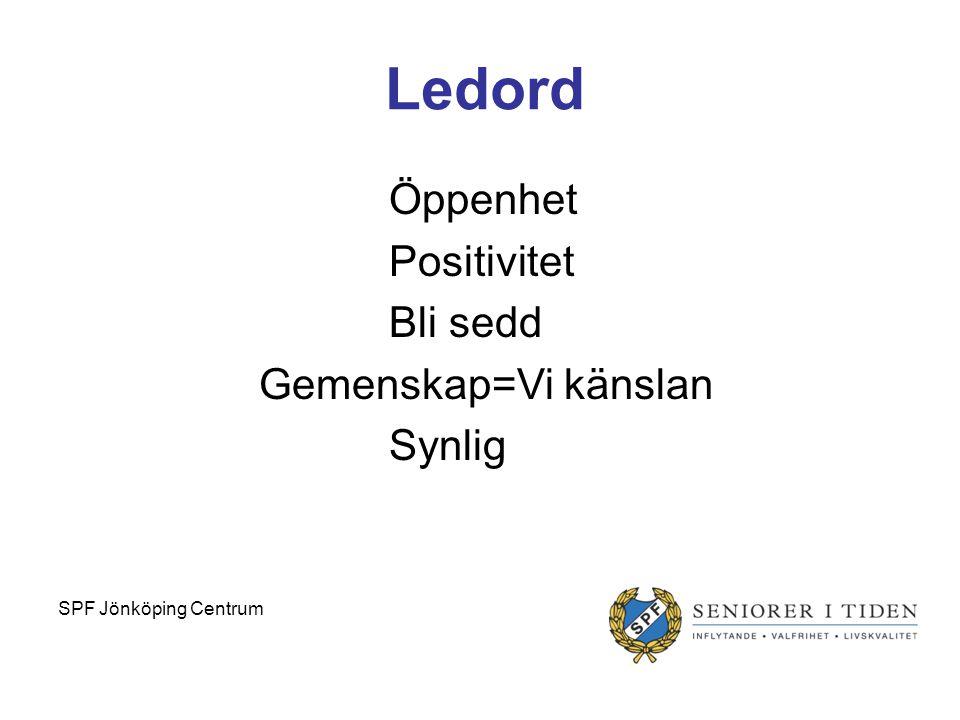 Hjälpmedel Föreläsning och utbildning av Håkan Fleicher från Högskolan i Jönköping Hur vi bemöter människor SPF Jönköping Centrum