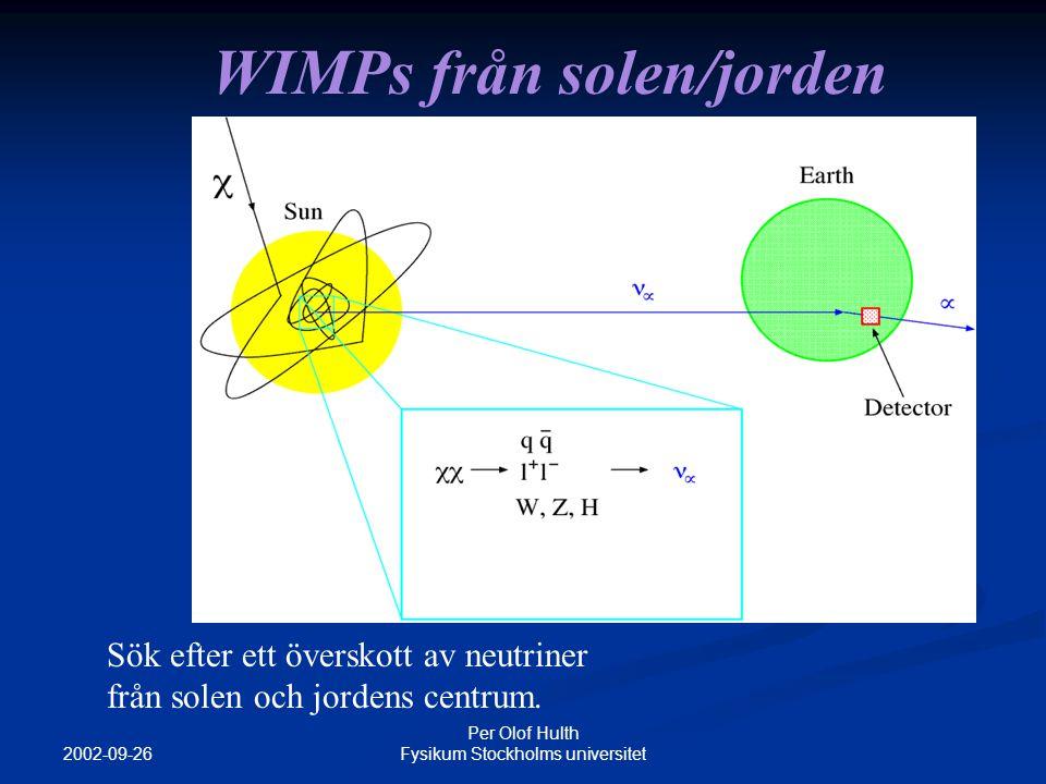 2002-09-26 Per Olof Hulth Fysikum Stockholms universitet WIMPs från solen/jorden Sök efter ett överskott av neutriner från solen och jordens centrum.