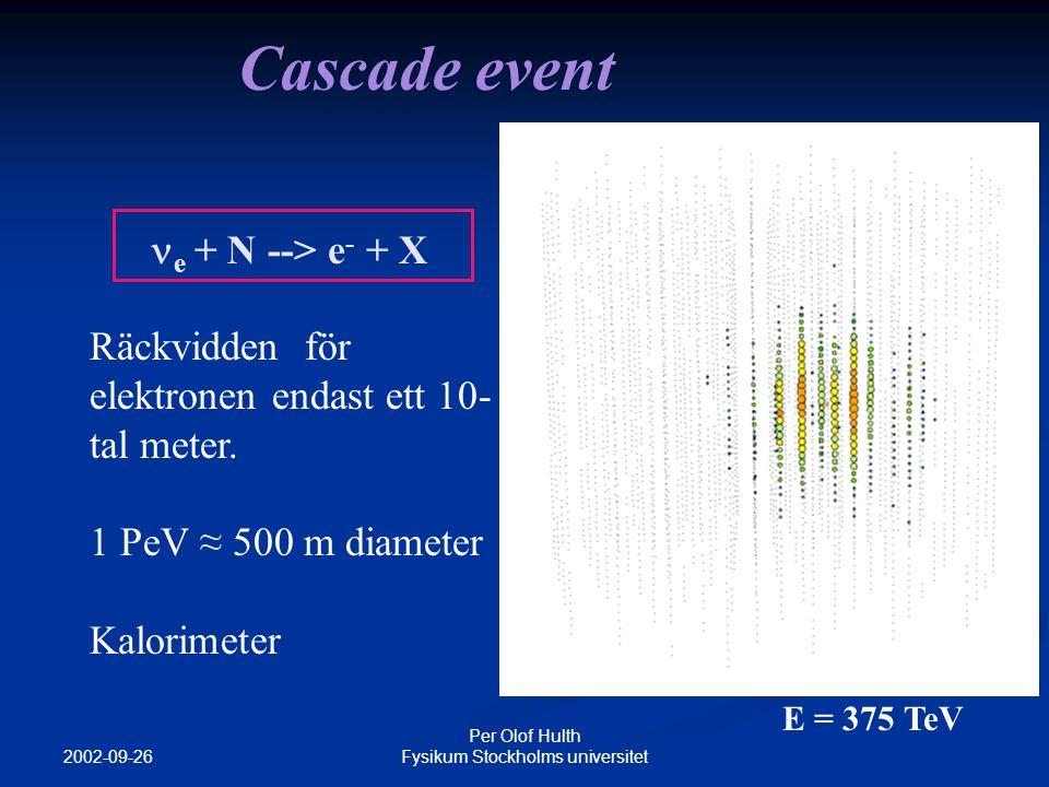 2002-09-26 Per Olof Hulth Fysikum Stockholms universitet Cascade event E = 375 TeV Räckvidden för elektronen endast ett 10- tal meter.