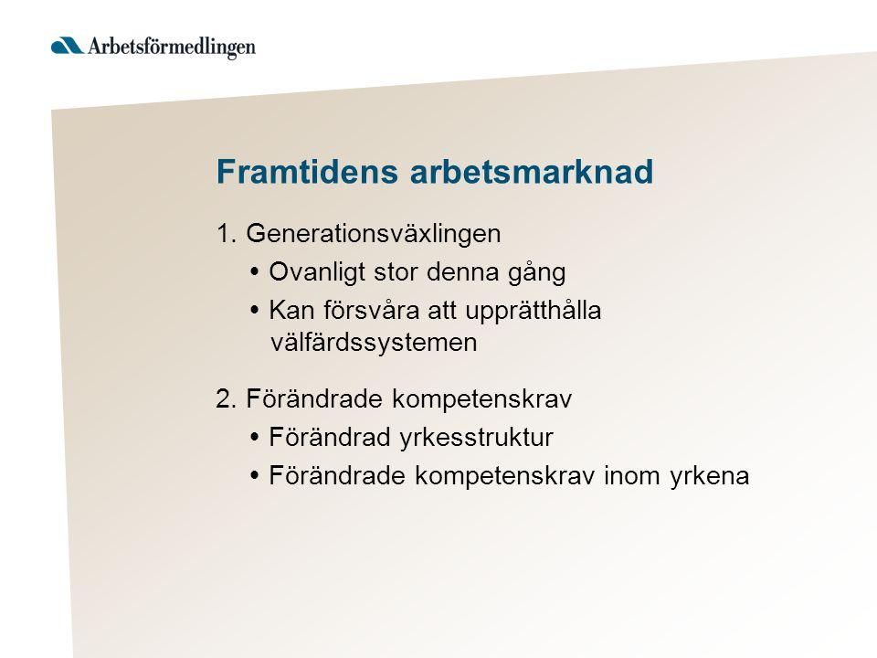 Framtidens arbetsmarknad 1.