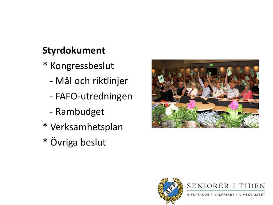 Styrdokument * Kongressbeslut - Mål och riktlinjer - FAFO-utredningen - Rambudget * Verksamhetsplan * Övriga beslut